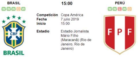Resultado Brasil 3 - 1 Perú 07 de Julio FINAL Copa ...