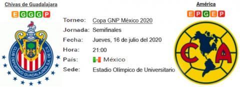 Resultado Chivas de Guadalajara 4 - 3 América 16 de...