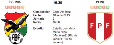 Resultado Bolivia 1 - 3 Perú 18 de Junio Copa Amér...
