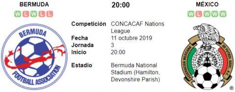 Resultado Bermudas 1 - 5 México 11 de octubre CONCA...