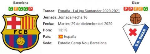 Resultado Barcelona 1 - 1 Eibar 29 de Diciembre LaLiga Santander 2020