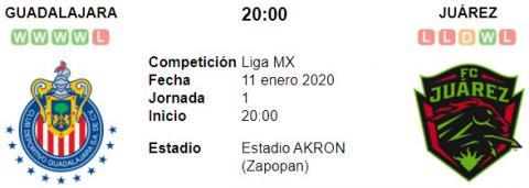 Resultado Chivas de Guadalajara 2 - 0 Juárez 11 de Enero Liga MX 2020