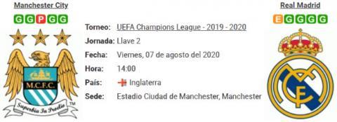 Resultado Manchester City 2 - 1 Real Madrid 07 de Ag...