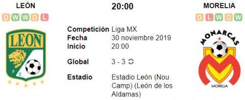 Resultado León 1 - 2 Monarcas Morelia 30 de Noviembre Liga MX 2019