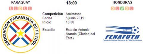 Resultado Paraguay 1 - 1 Honduras 05 de Junio Amistoso Internacional 2019