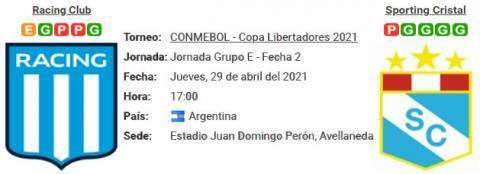 Resultado Racing Club 2 - 1 Sporting Cristal 29 de Abril Copa Libertadores 2021