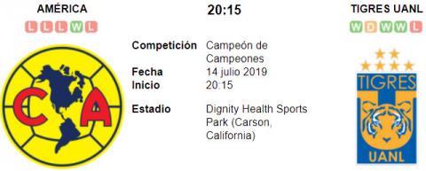 Resultado América 1 - 0 Tigres UANL 14 de Julio Cam...