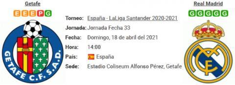Resultado Getafe 0 - 0 Real Madrid 18 de Abril LaLiga Santander 2021