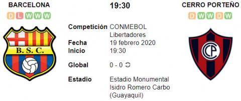 Resultado Barcelona SC 1 - 0 Cerro Porteño 19 de Fe...