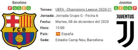 Resultado Barcelona 0 - 3 Juventus 08 de Diciembre UEFA Champions League 2020