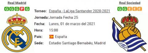 Resultado Real Madrid 1 - 1 Real Sociedad 01 de Marzo LaLiga Santander 2021
