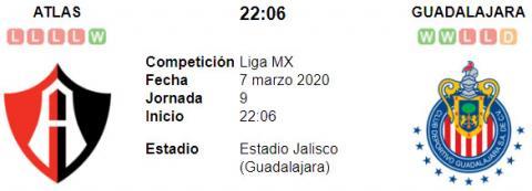 Resultado Atlas 1 - 2 Chivas de Guadalajara 07 de Marzo Liga MX 2020