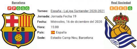 Resultado Barcelona 2 - 1 Real Sociedad 16 de Diciembre LaLiga Santander 2020
