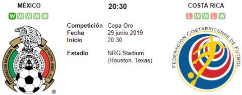 Resultado México 2 - 1 Costa Rica 29 de Junio Copa Oro 2019