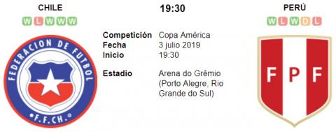 Resultado Chile 0 - 3 Perú 03 de Julio Copa Améric...