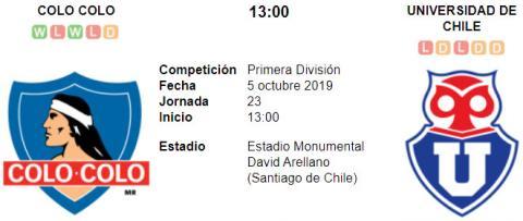 Resultado Colo Colo 3 - 2 Universidad de Chile 05 de Octubre Primera División 2019