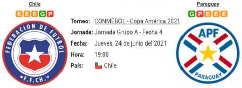 Resultado Chile 0 - 2 Paraguay 24 de Junio Copa América 2021