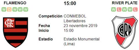 Resultado Flamengo 2 - 1 River Plate 23 de Noviembre FINAL Copa Libertadores 2019
