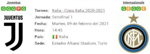 Resultado Juventus 0 - 0 Inter de Milán 09 de Febre...