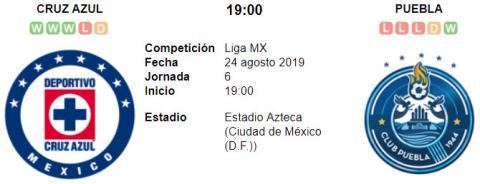 Resultado Cruz Azul 1 - 1 Puebla 24 de Agosto Liga MX 2019