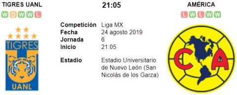 Resultado Tigres UANL 1 - 1 América 24 de Agosto Liga MX 2019