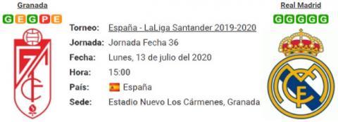 Resultado Granada 1 - 2 Real Madrid 13 de Julio LaLiga Santander 2020