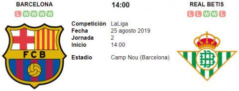 Resultado Barcelona 5 - 2 Real Betis 25 de Agosto LaLiga Santander 2019