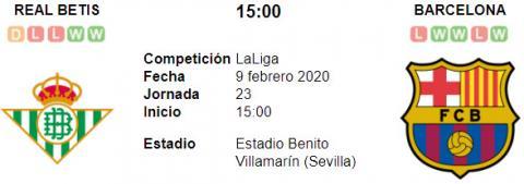 Resultado Real Betis 2 - 3 Barcelona 09 de Febrero LaLiga Santander 2020