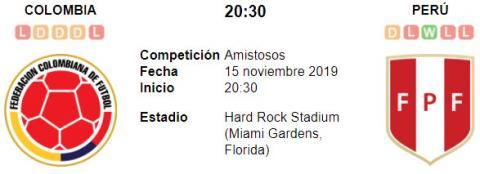 Resultado Colombia 1 - 0 Perú 15 de Noviembre Amistoso Internacional 2019