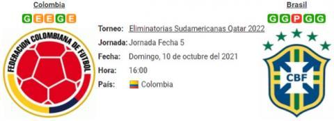 Resultado Colombia 0 - 0 Brasil 10 de Octubre Elimin...