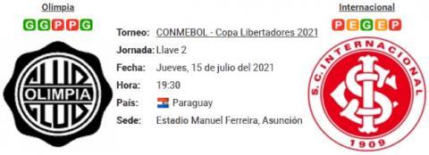 Resultado Olimpia 0 - 0 Internacional 15 de Julio Copa Libertadores 2021
