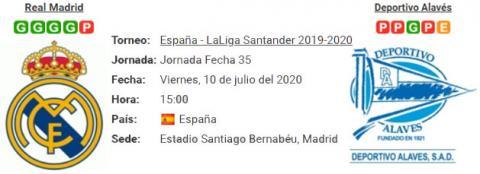Resultado Real Madrid 2 - 0 Alavés 10 de Julio LaLiga Santander 2020