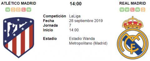 Resultado Atlético de Madrid 0 - 0 Real Madrid 28 de Septiembre LaLiga Santander 2019