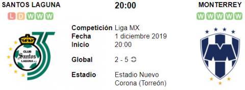 Resultado Santos Laguna 1 - 1 Monterrey 01 de Diciembre Liga MX 2019