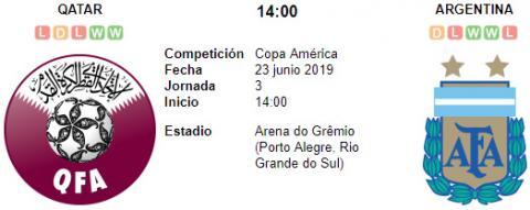 Resultado Qatar 0 - 2 Argentina 23 de Junio Copa Am...