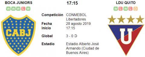Resultado Boca Juniors 1 - 1 Liga de Quito 28 de Agosto Copa Libertadores 2019