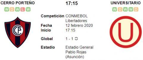 Resultado Cerro Porteño 1 - 0 Universitario 12 de F...