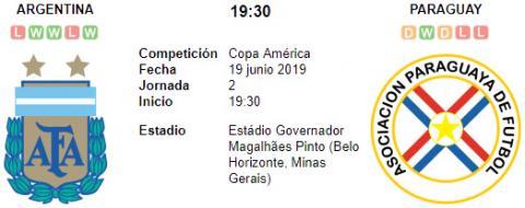 Resultado Argentina 1 - 1 Paraguay 19 de Junio Copa ...