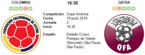 Resultado Colombia 1 - 0 Qatar 19 de Junio Copa Amé...