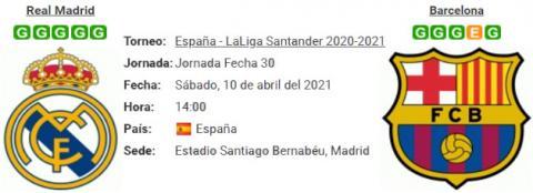 Resultado Real Madrid 2 - 1 Barcelona 10 de Abril LaLiga Santander 2021