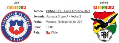Resultado Chile 1 - 0 Bolivia 18 de Junio Copa Amér...