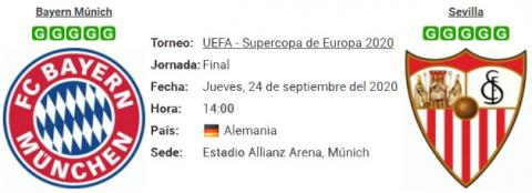 Resultado Bayern Múnich 2 - 1 Sevilla 24 de Septiembre FINAL Supercopa UEFA 2020