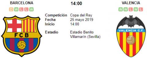 Resultado Barcelona 1 - 2 Valencia 25 de Mayo Final Copa del Rey 2019