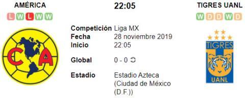 Resultado América 1 - 2 Tigres UANL 28 de Noviembre Liga MX 2019