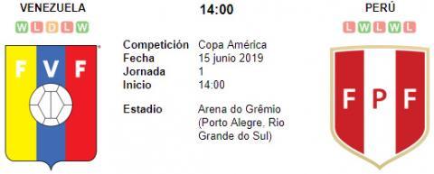 Resultado Venezuela 0 - 0 Perú 15 de Junio Copa Am...