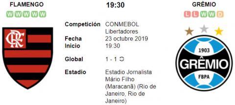 Resultado Flamengo 5 - 0 Gremio 23 de Octubre Copa Libertadores 2019