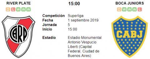 Resultado River Plate 0 - 0 Boca Juniors 01 de Septiembre Superliga 2019