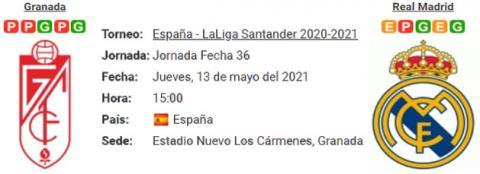 Resultado Granada 1 - 4 Real Madrid 13 de Mayo LaLiga Santander 2021