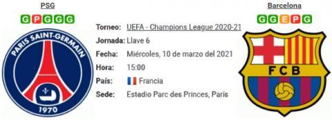 Resultado PSG 1 - 1 Barcelona 10 de Marzo UEFA Champions League 2021