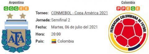 Resultado Argentina 4 - 3 Colombia 07 de Julio Copa América 2021